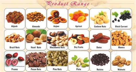 Dried fruits – AdsManager