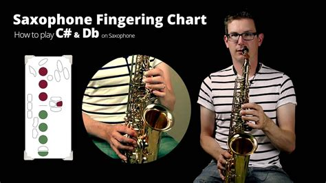 How to play C# on Saxophone - YouTube