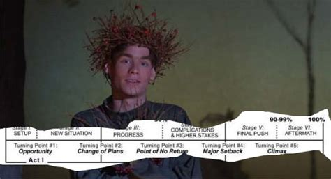 The screenplay structure in 11 pictures: Dead Poets Society