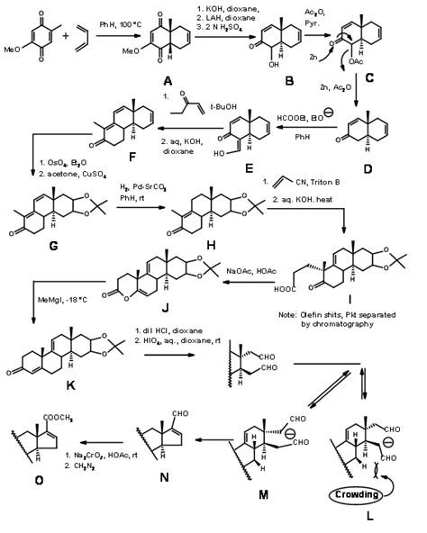 11: Strategies in Steroids Synthesis - Chemistry LibreTexts