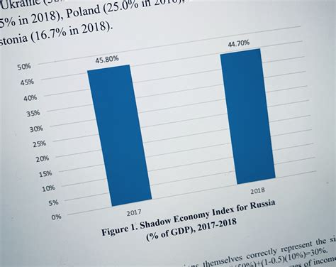 Study: Shadow economy in Russia accounts for almost 45% of